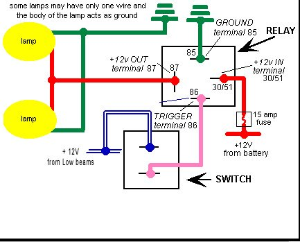 Ezgo Wiring Diagram on Heres A Good Example Of Light Wiring That Uses A Relay