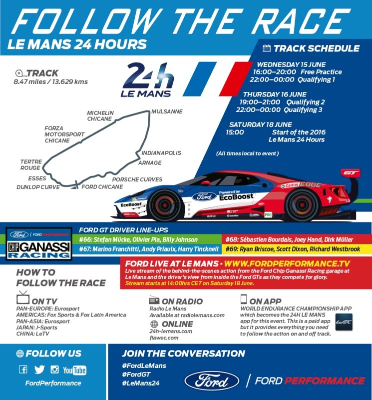 follow_the_race_le_mans_EU_5
