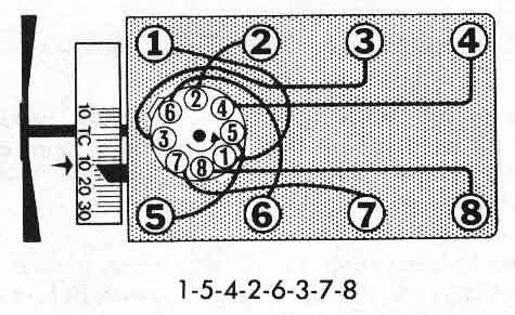 D Firing Order Picture Cleveland Ford on Ford V6 Firing Order