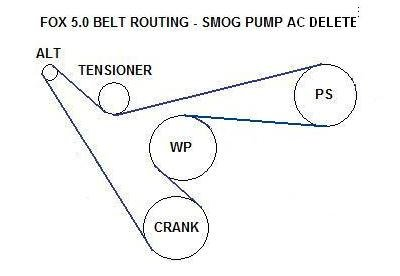 serpentine belt routing advice for 1993 mustang 302-fox-5.0-smog-ac-delete.jpg