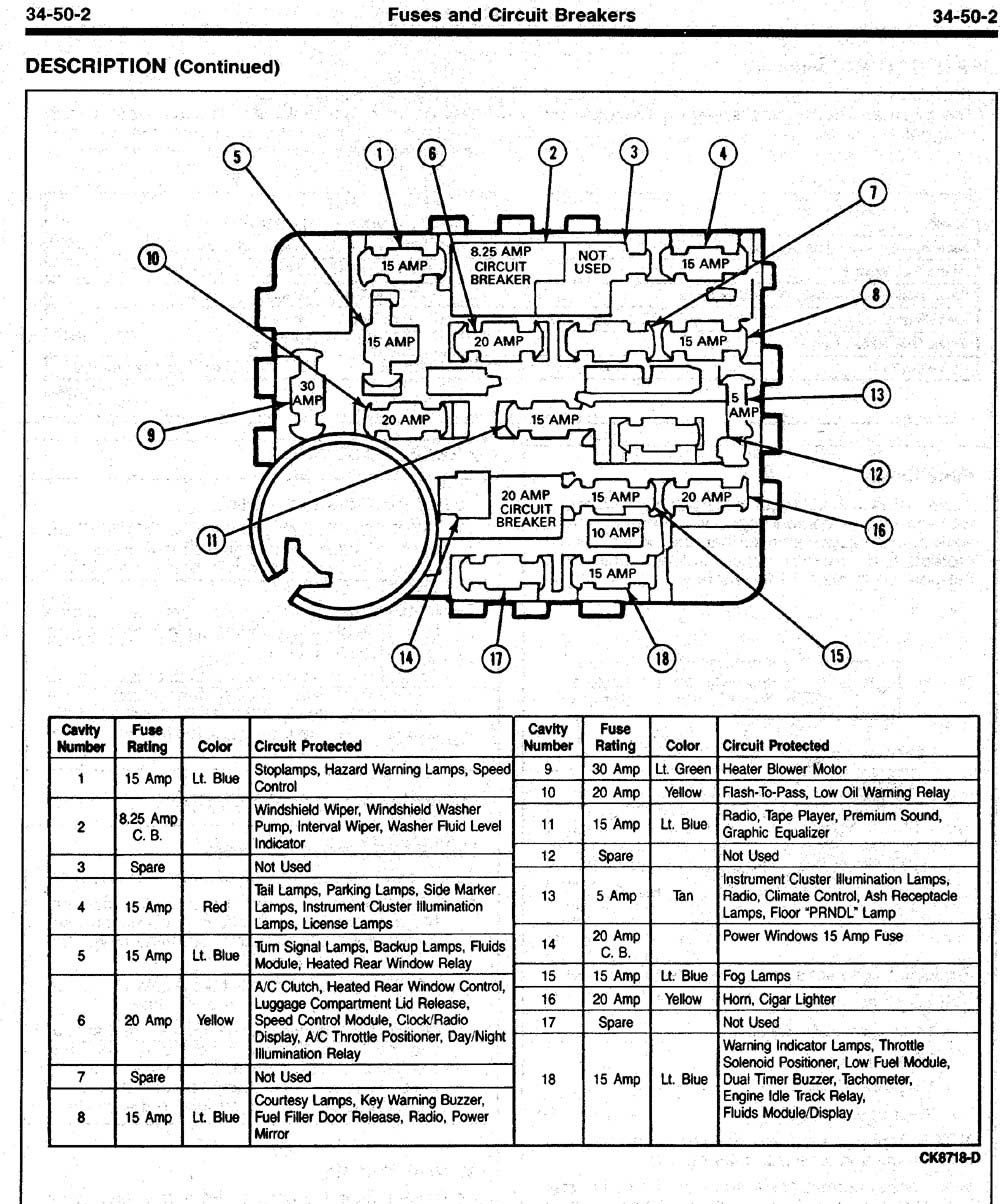 91 mustang fuse box diagram  91  free engine image for