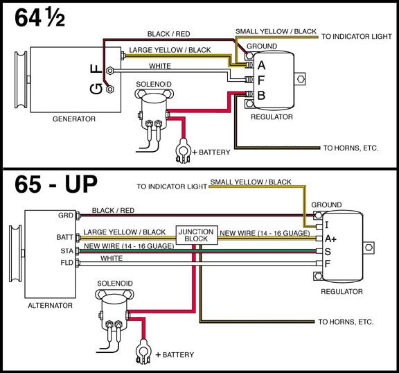 Mercruiser 470 Alternator Conversion Wiring Diagram from www.allfordmustangs.com