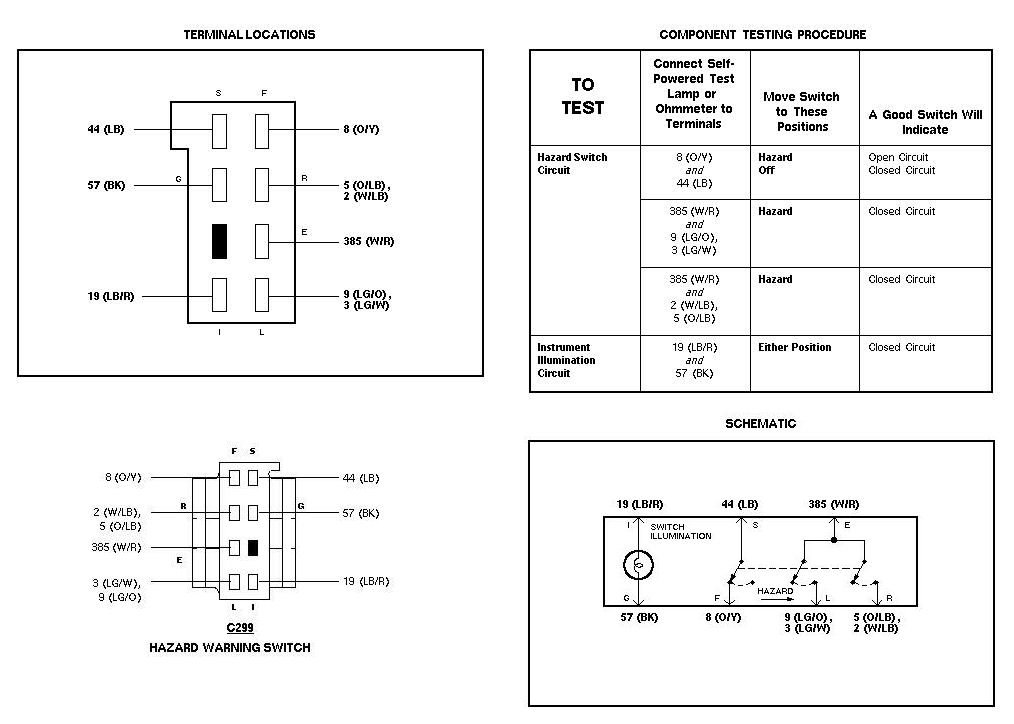 wiring diagram for hazard light switch motorcycle images hazard turn signal wiring diagram get image about