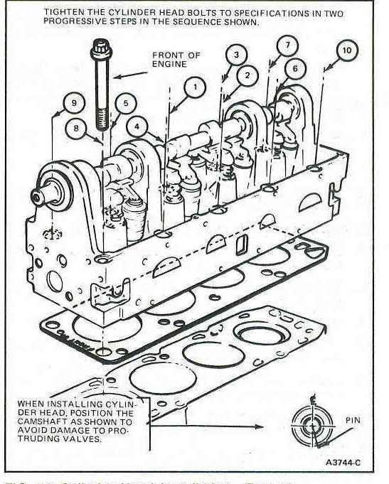 1984 Mustang Svo Head Gasket