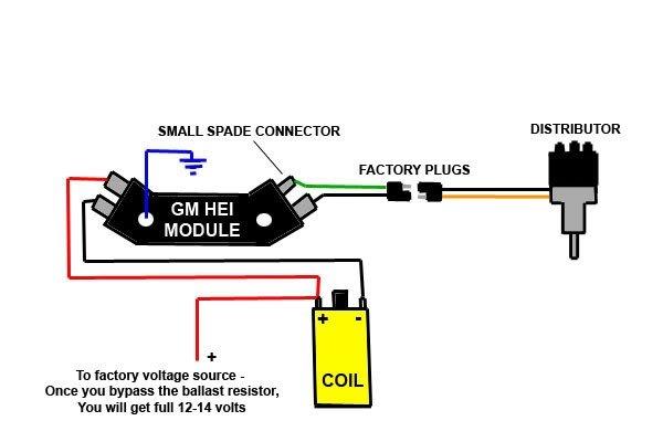 Gm Hei Distributor Wiring Diagram Ballast Resistor Wiring - Wiring Diagram