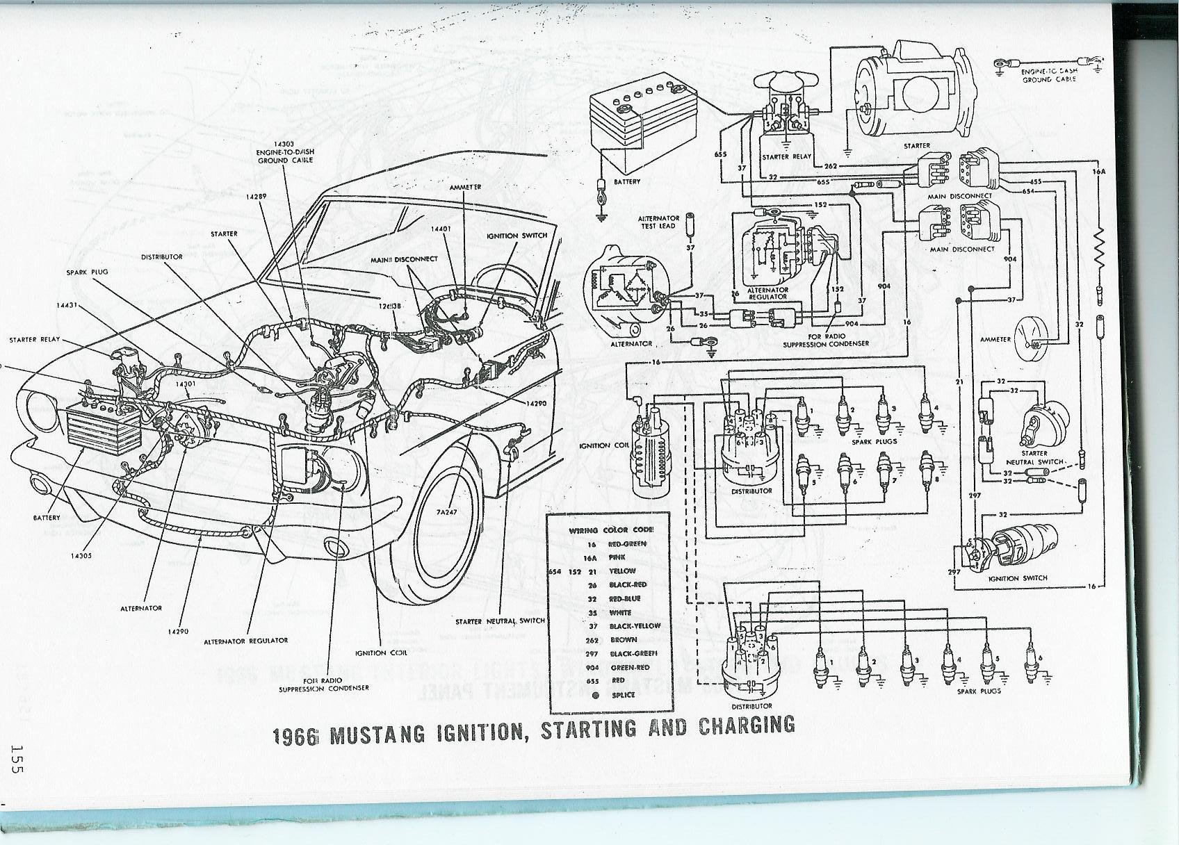 wiring diagram for 1966 ford mustang – the wiring diagram, Wiring diagram