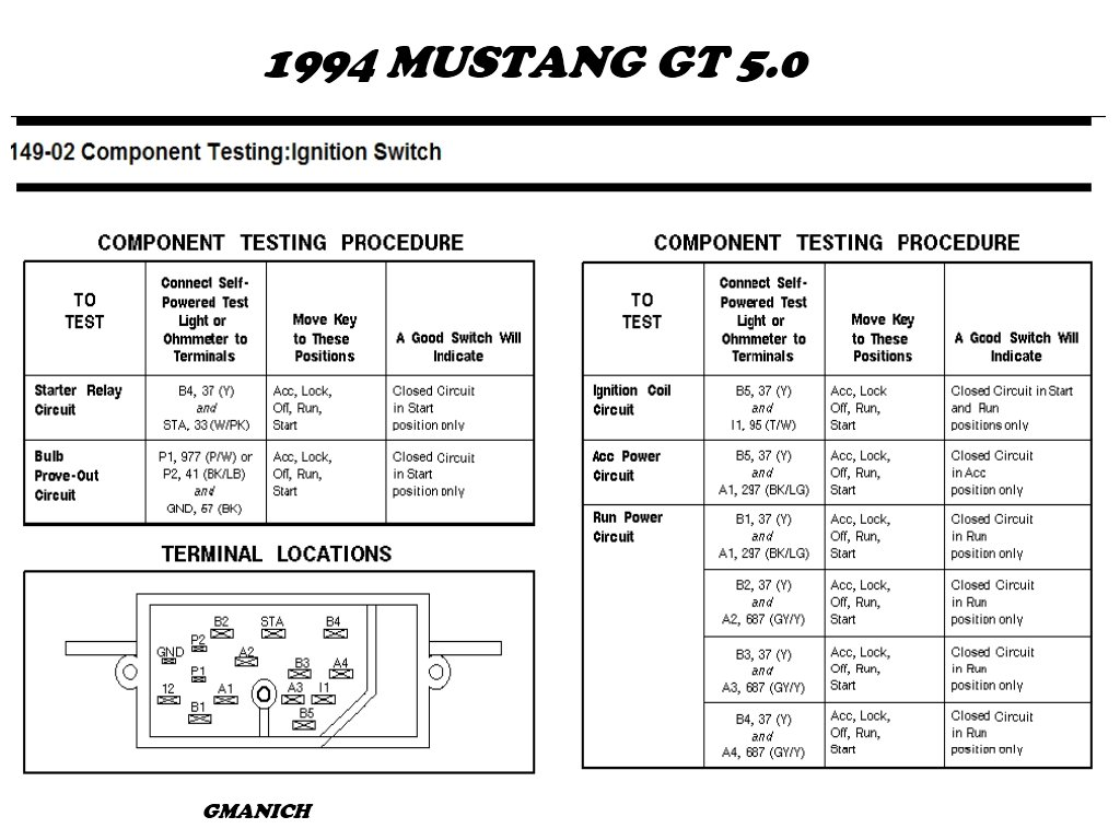 1994 Mustang Gt Taillights, Parking Lights, Dash Lights Not Working 1993 Mustang  Wiring Diagram 1994 Mustang Gt Fog Light Wiring Diagram