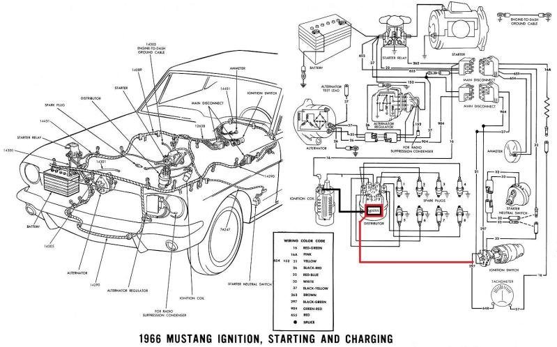 1966 ford mustang ignition wiring diagram wiring diagram and hernes 1966 mustang rally pac wiring diagram get image