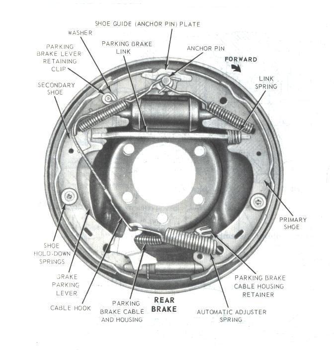 D Mustang Rear Drum Brakes V Image on Ford Drum Brake Parts Diagram