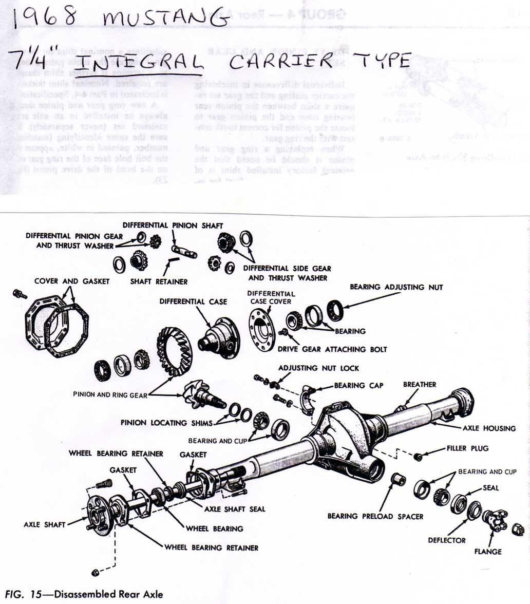 1968 mustang 7 1  4 u0026quot  pinion bearing preload set-up