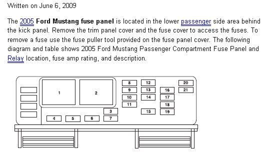 kick panel fuse box diagram ford mustang forum rh allfordmustangs com fuse box diagram for 2005 mustang gt 2007 Ford Focus Fuse Diagram