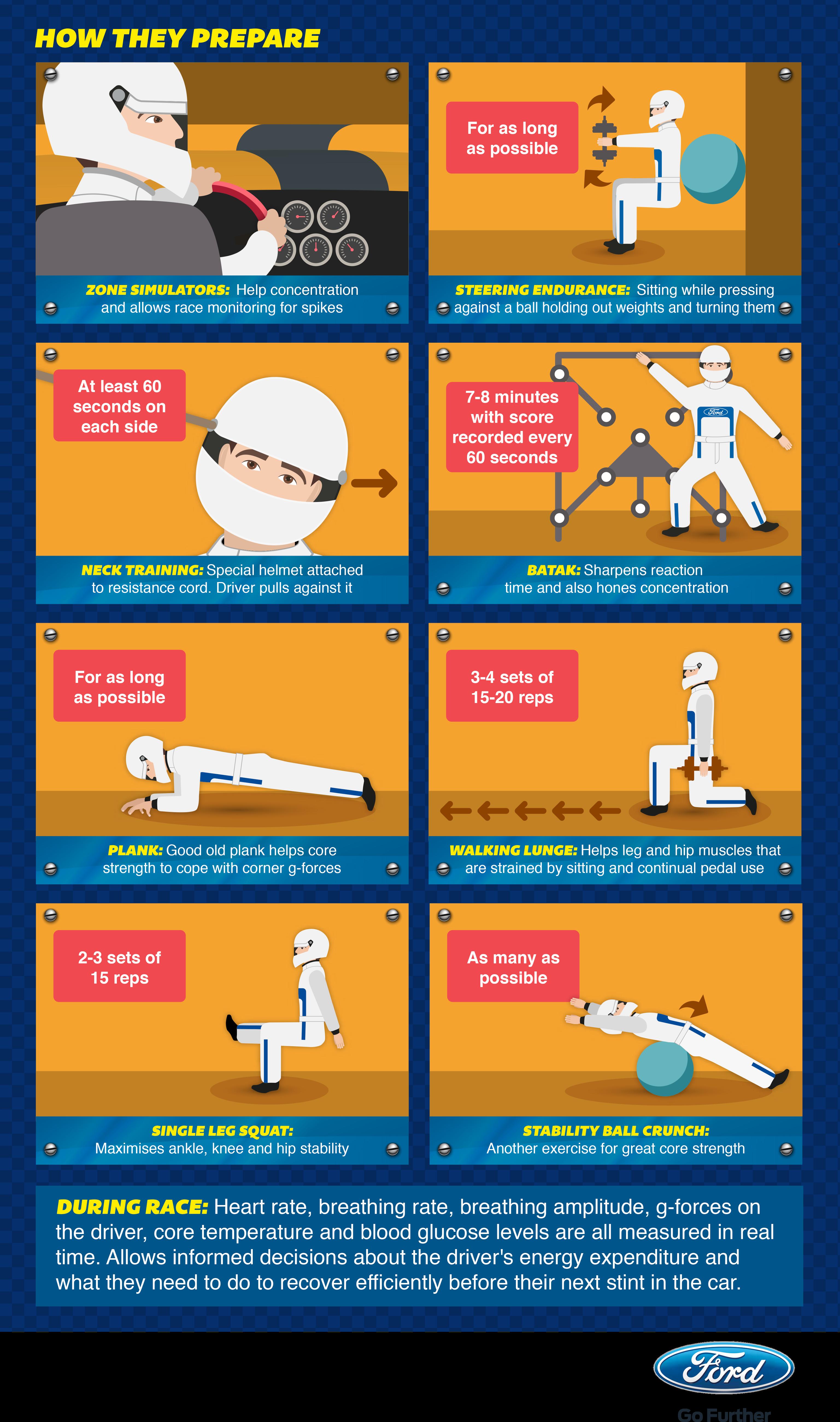 lemansfitness_infographic-2
