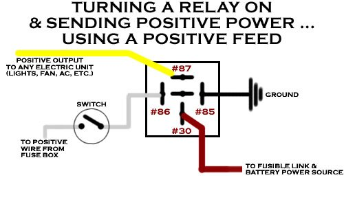 Fog Light Relay