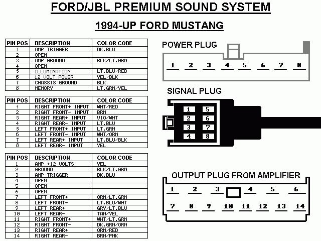 1994 ford probe gt stereo wiring diagram & Bare Metal for ...  Ford Radio Wiring on ford radio fuses, ford wire harness color code, stereo wiring, ford radio circuit board, ford radio display, ford repair manual, ford radio pinout, chevy wiring, ford radio wire diagram, ford radio installation, ford 4.0 sohc exploded-view, ford radio harness, ford radio wire colors, car wiring, ford radio schematics, pioneer wiring, ford radio knobs, ford radio repair, bose wiring, ford radio connections,