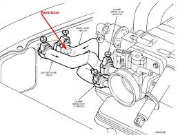 cooling system issues 1993 gt ford mustang forum rh allfordmustangs com 2006 ford mustang cooling system diagram 2006 ford mustang cooling system diagram
