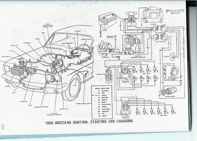 Firewall Wiring - 66 Mustang