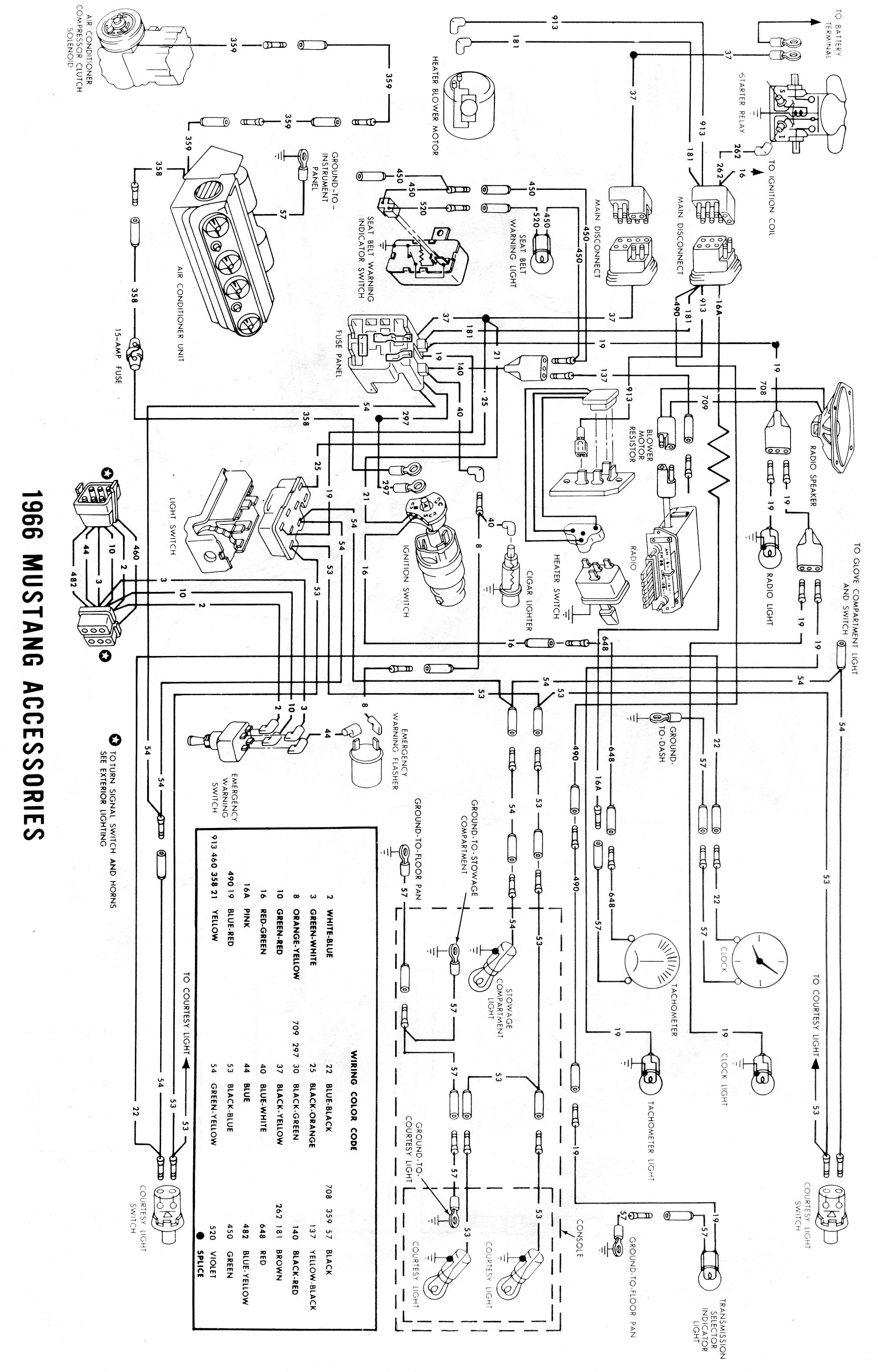 1967 ford mustang ignition wiring diagram images 1966 ford mustang wiring diagram wiring diagrams and schematics