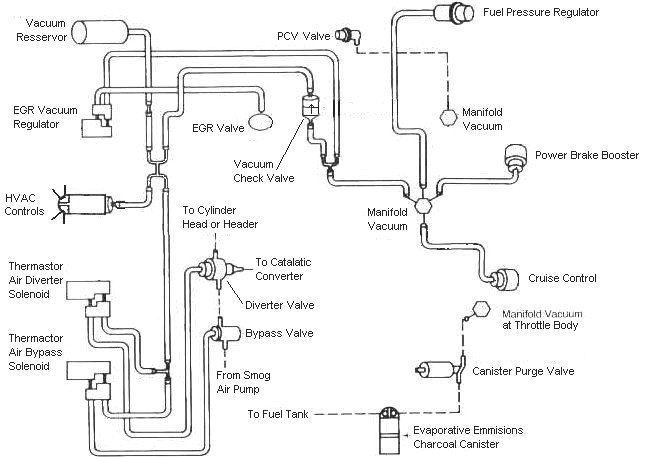 Need Vaccum Line Diagram 1989 Mustang 5 0