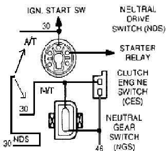 122072d1297647412 trouble code 67 neutral extract 93 mustang neutral safety switch diagram electrical wiring diagrams