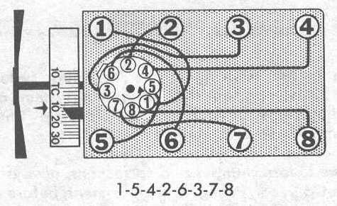 ford 5 0 alternator wiring diagram need timing help (non-ho 5.0) pics! - ford mustang forums ... 1986 5 0 ho wiring diagram #8