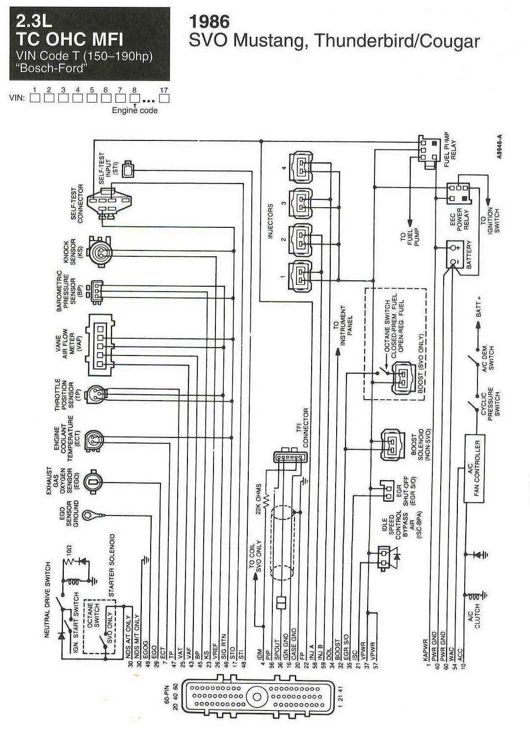 84 Ford Thunderbird Wiring Diagram Great Design Of For 3000 Sel Diagrams Svo Mustang Forum Rh Allfordmustangs Com Starter