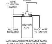 wiring pertronix distributor ford wiring diagram rows pertronix distributor wiring diagram wiring pertronix distributor ford #10