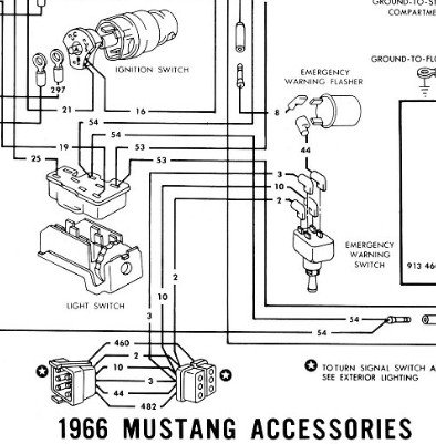 1966 Mustang Turn Signal Wiring Diagram - Wiring Diagrams Hidden on