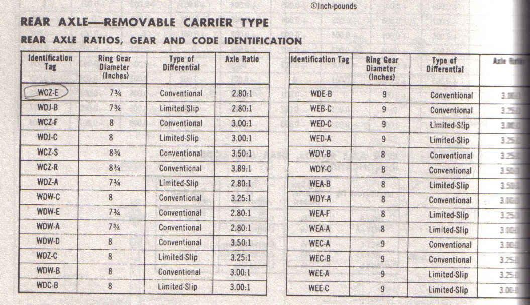 S10 Rear End Width : Rear end width chart autos post