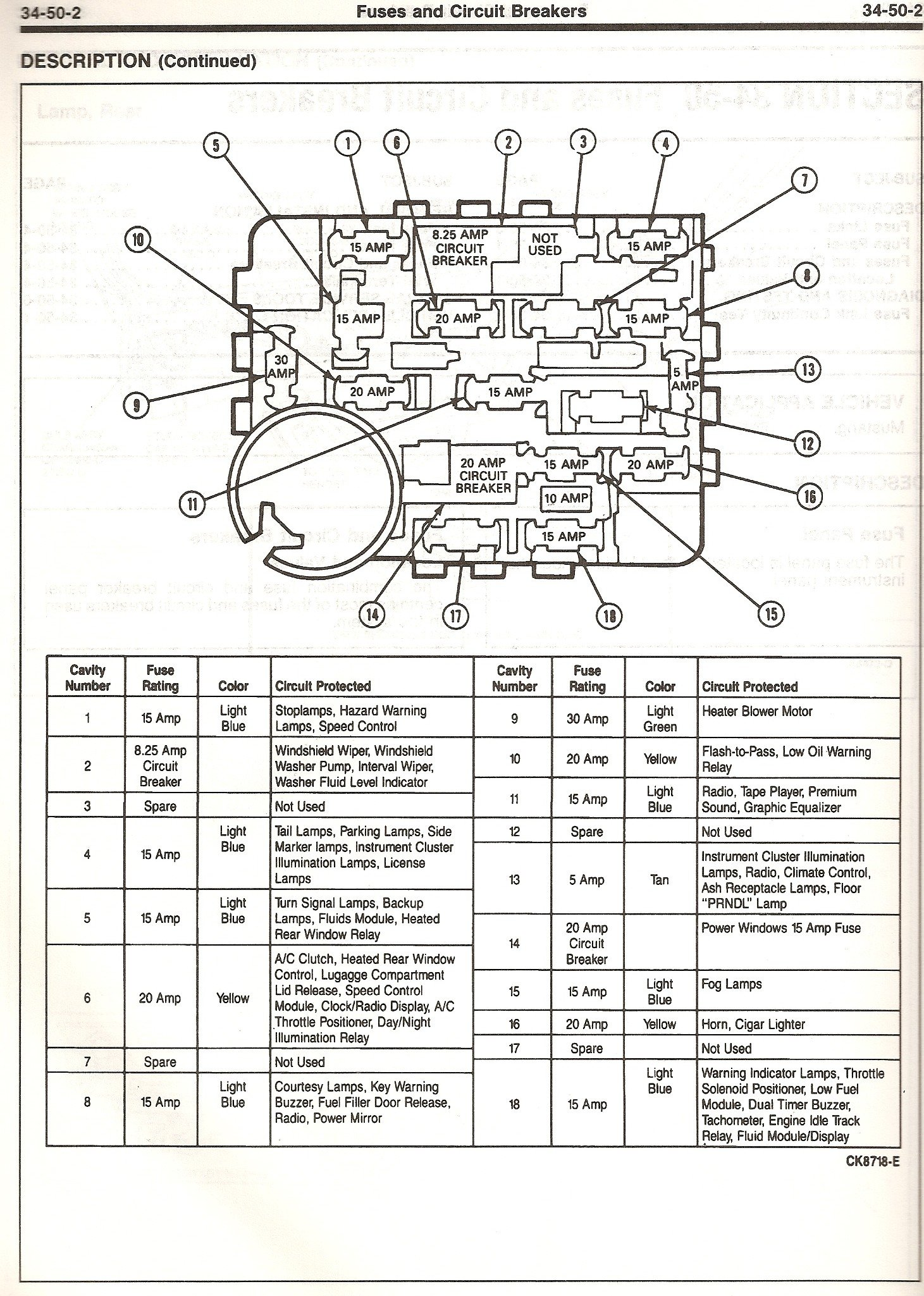80102 1990 2 3 Mustang Missing Fuse Panel Diagram
