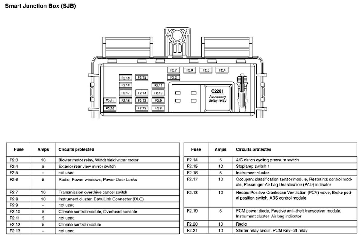 07 Mustang 2007 Ford Mustang Fuse Box Diagram