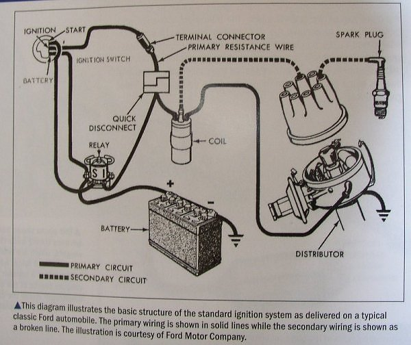 72 ford coil wiring diagram