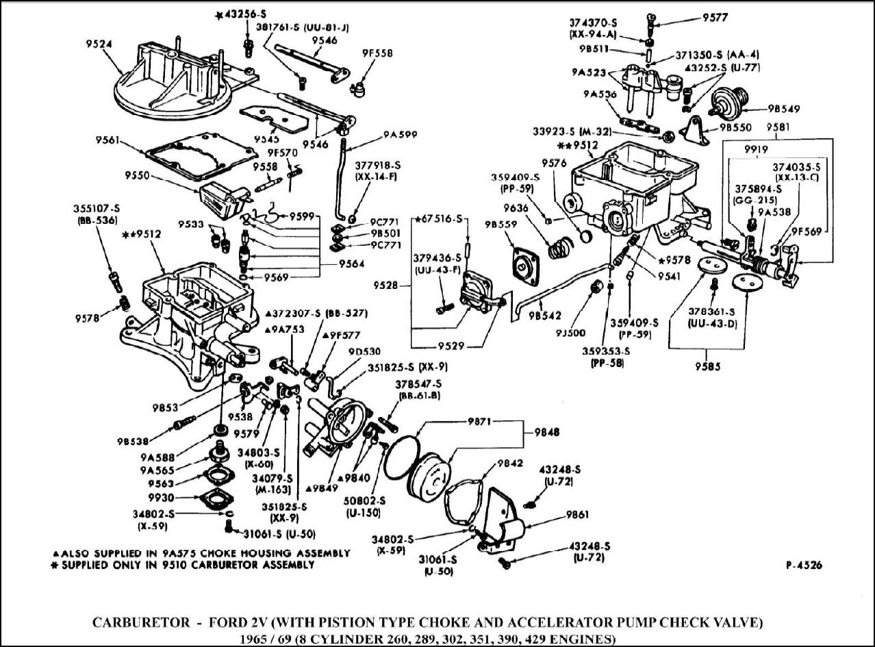 1966 Mustang 289 Carburetor Diagram on 1970 chevy ignition wiring diagram