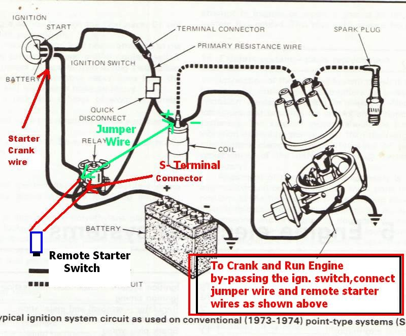 68 mustang starter solenoid wiring diagram wiring diagrams collection rh starsinc co 1968 Mustang Dash Wiring Diagram 69 Mustang Wiring Diagram