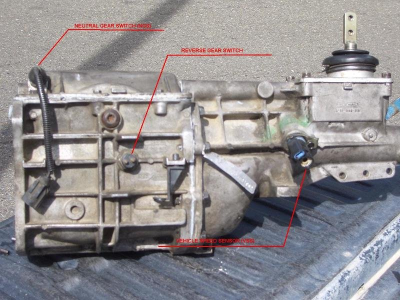 Jeep 6 speed manual transmission swap