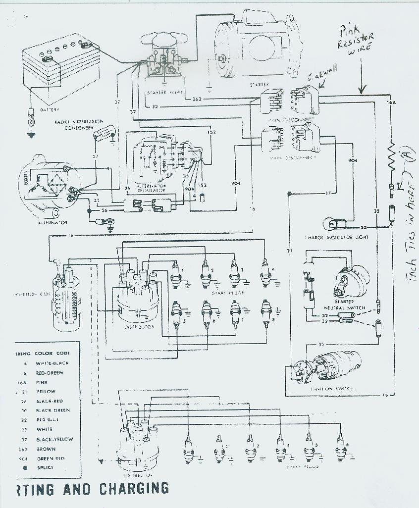 68 Mustang Wiring Diagram Schematics 72 Ford Truck Diagrams 1968 With Tach Please Help Forum Master