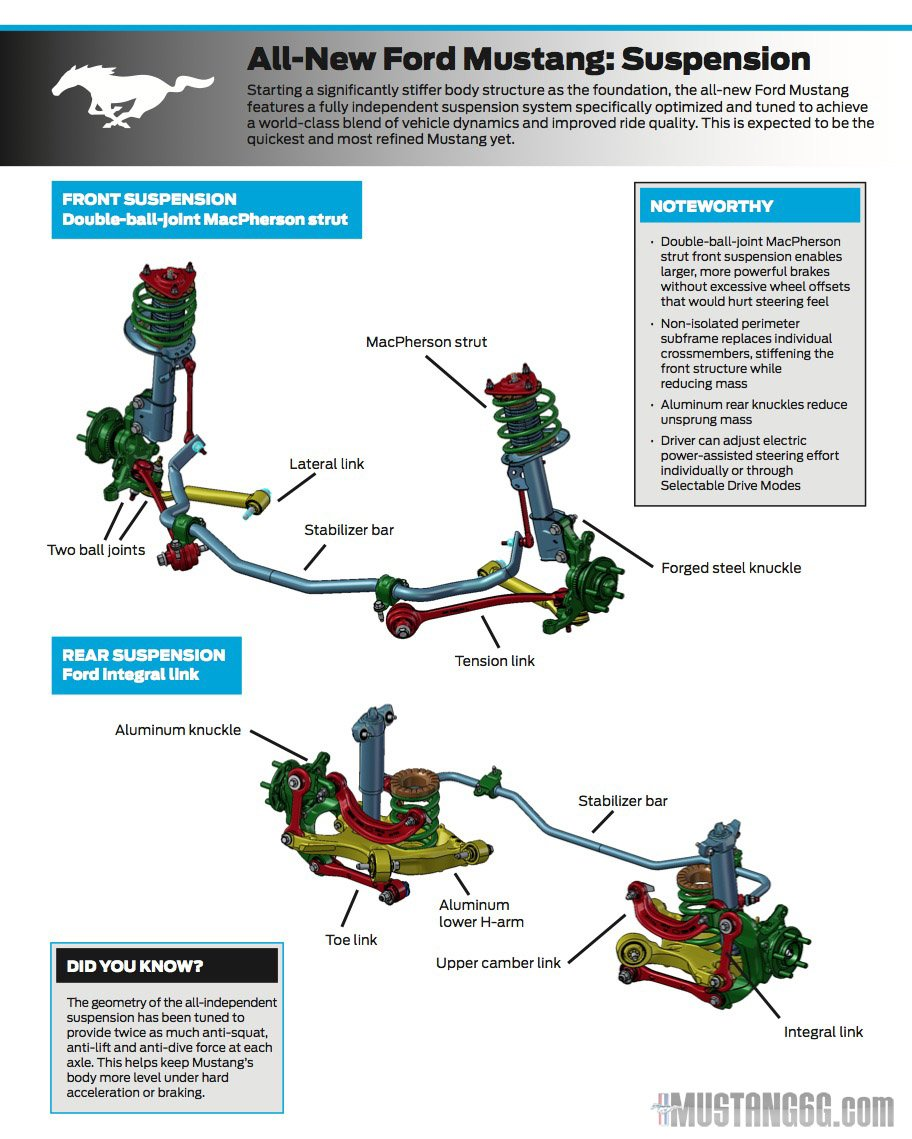 Jeep Grand Cherokee Front End Diagrams Suspension Diagram Ford Contour Topsimages Com 912x1139