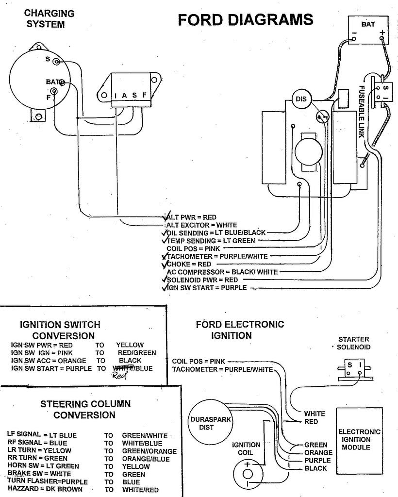 no spark on 66 mustang - wiring diagram included