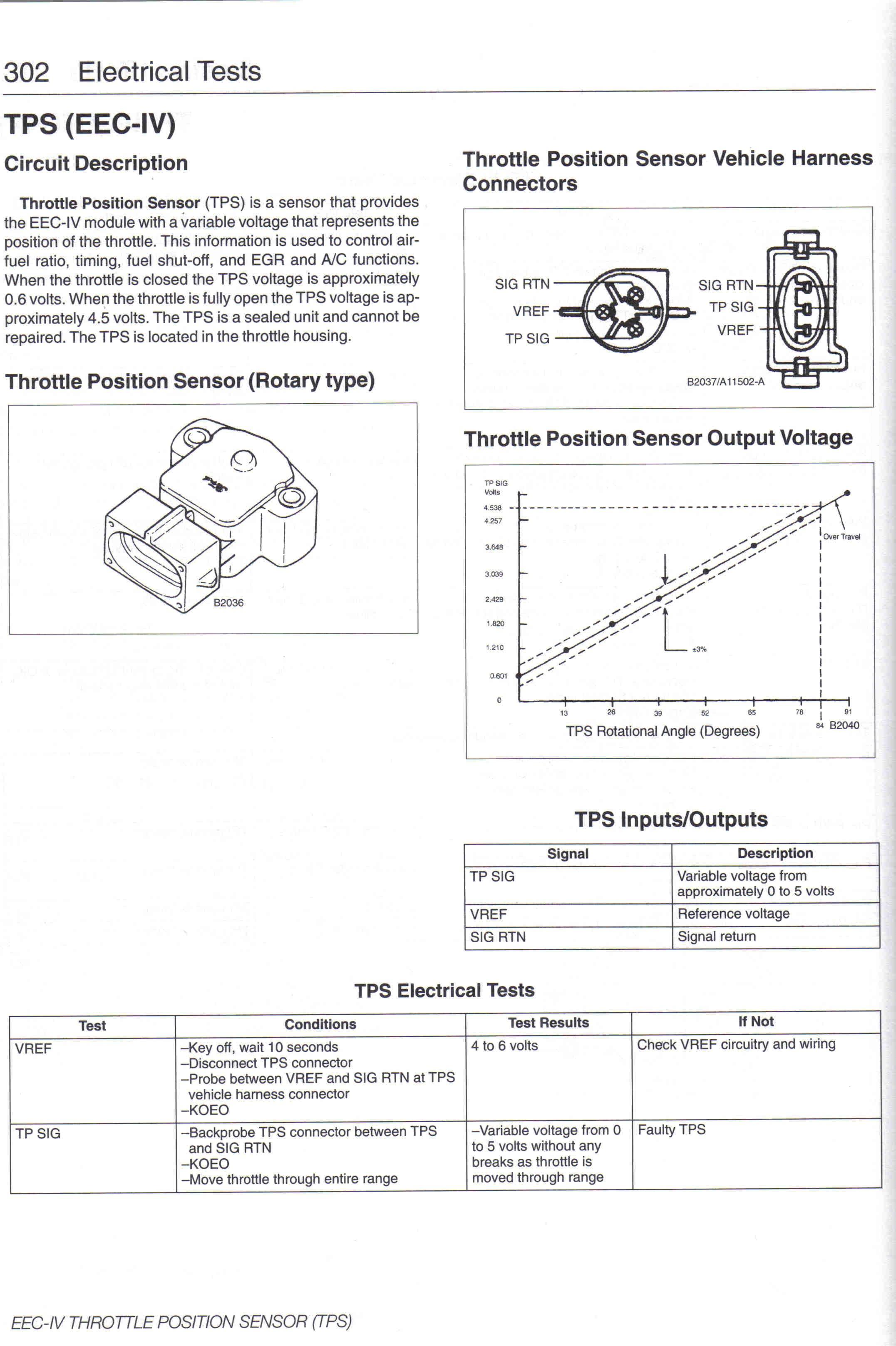 unusual throttle position sensor wiring diagram photos the best l3 wiring-diagram  wiring diagram for o2 sensor