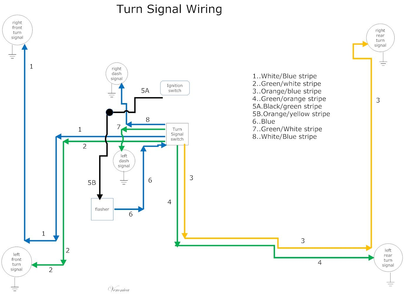 66 Mustang Turn Signal Wiring Diagram - wiring diagram installation-start -  installation-start.salatinosimone.it | Turn Signal Wiring Diagram For 1966 Mustang |  | salatinosimone.it