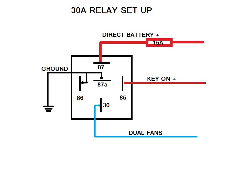 Electromechanical Relay Wiring Diagram : Electric fans with relay wiring ford mustang forum