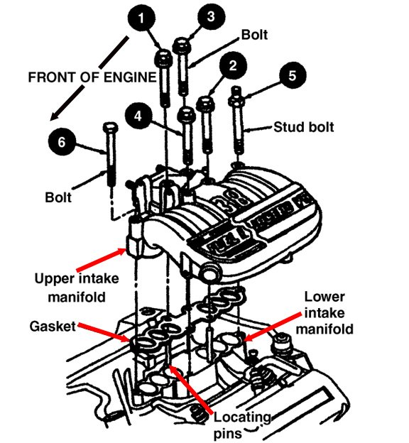 ford 5 0 intake manifold torque sequence