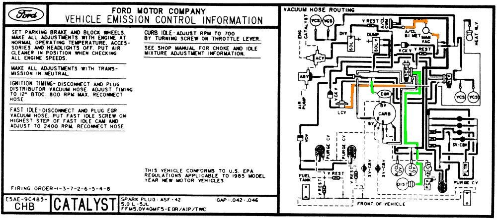 1985 mustang wiring diagram 1985 image wiring diagram 1985 mustang gt 5 0 wiring diagram 1985 auto wiring diagram on 1985 mustang wiring diagram