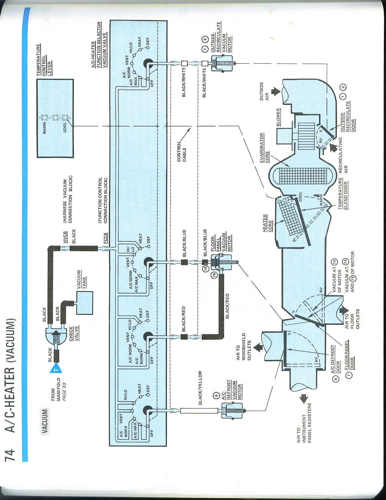 1989 Ford Mustang With 2 3l Turbo Vac Diagram