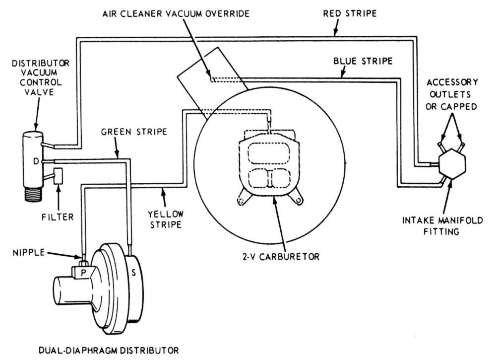 ford 302 hei distributor wiring diagram routing vacuum lines without egr-system