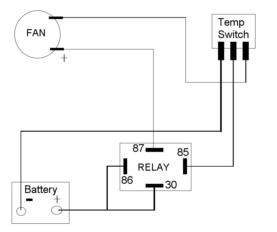 Generic Electric Fan Conversion Wiring