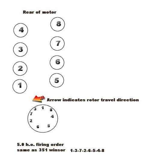 haynes manual firing order